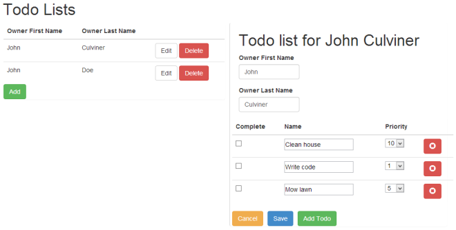expanded todo lists
